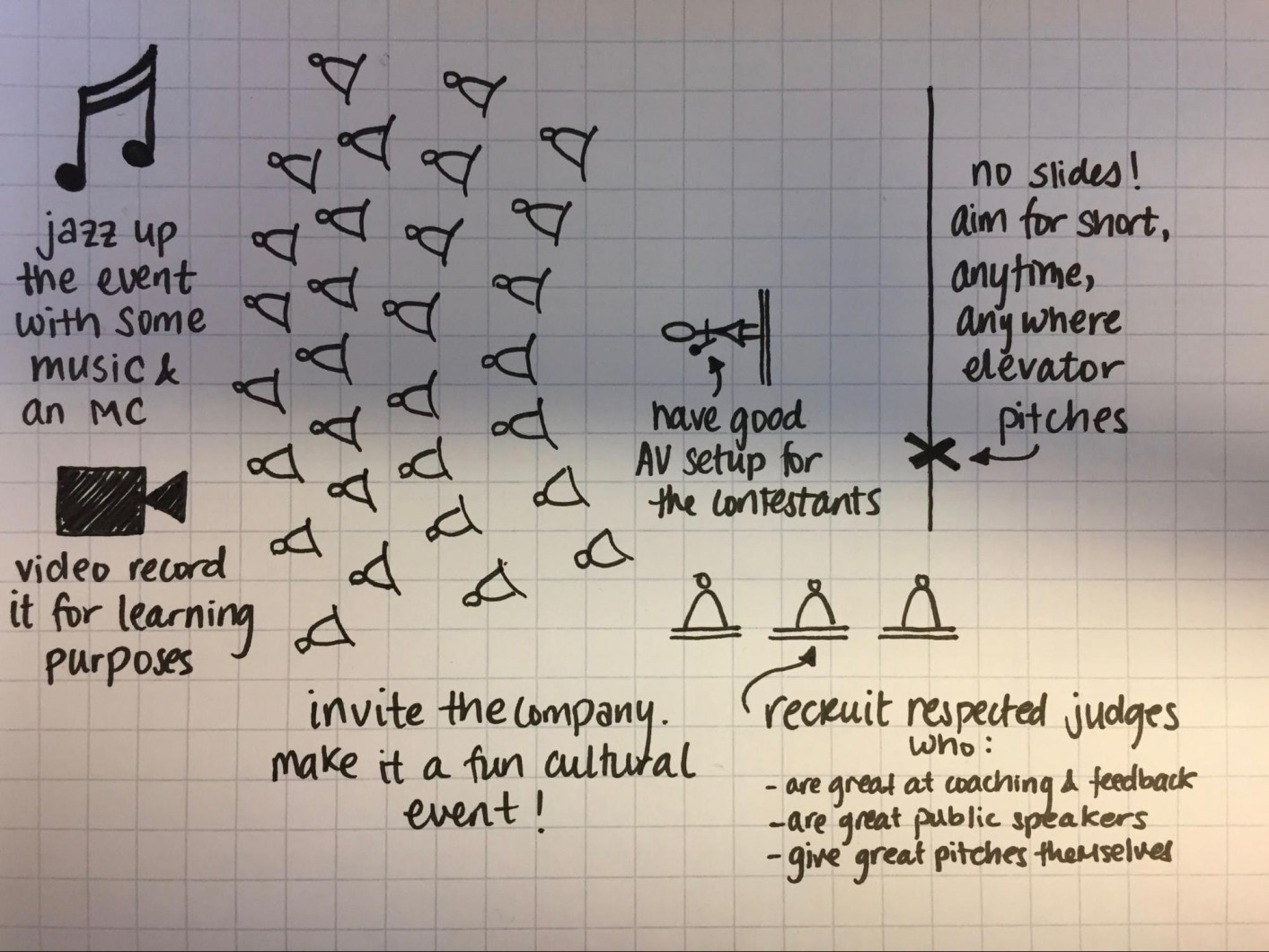 Sketch of how to hold a pitch