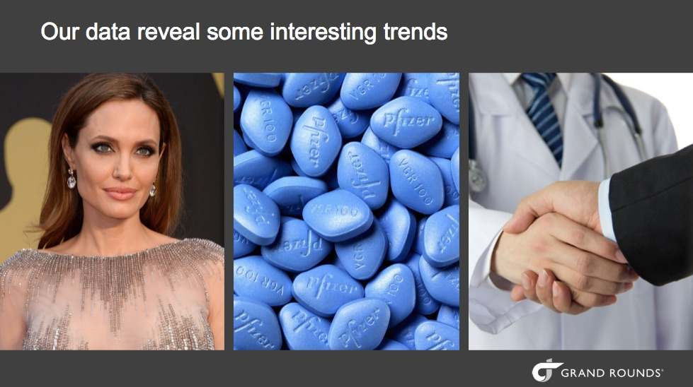 Data reveal interesting trends