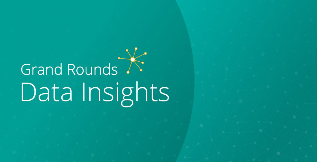 Grand Rounds Data Insights