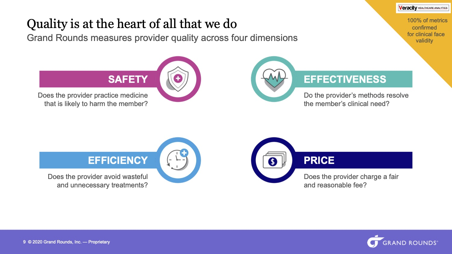 Chart: Quality is at the heart off all that we do